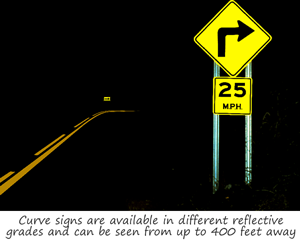 MUTCD Curve Signs