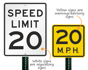 MUTCD Regulatory Speed Limit signs