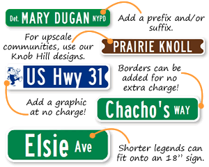 Quotation for Street Signs