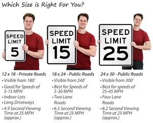 Speed limit signs – which size is right for you?
