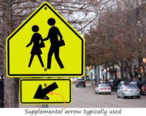 Pedestrian crossing suppliment signs