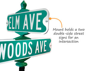 Traditional Street Sign Brackets for an Intersection