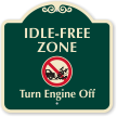 Idle-Free Zone, Turn Engine Off Signature Sign