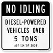 No Idling Sign for PA