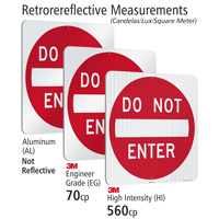 Retrorereflective Measurements